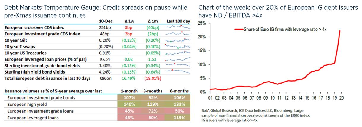 Debt weekly image