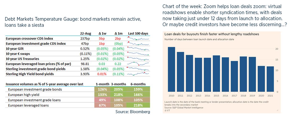 Debt weekly image - 22 Aug